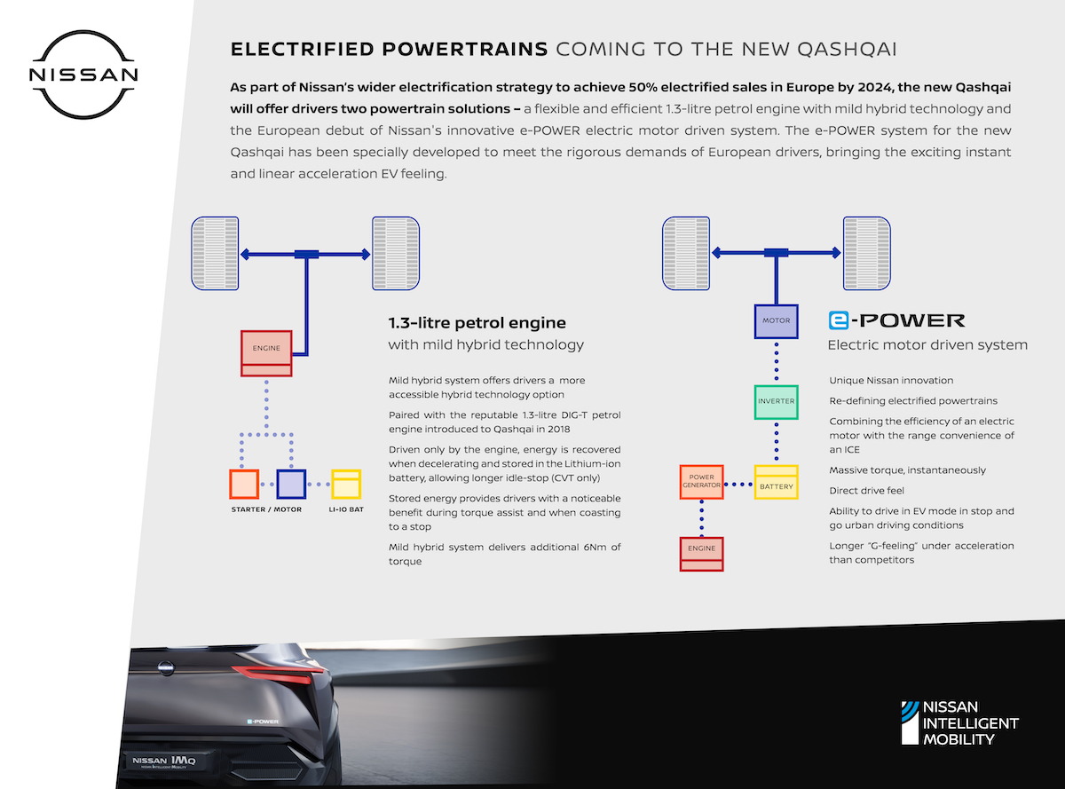 New Nissan Qashqai Electrified Powertrains - ENG-source.jpg