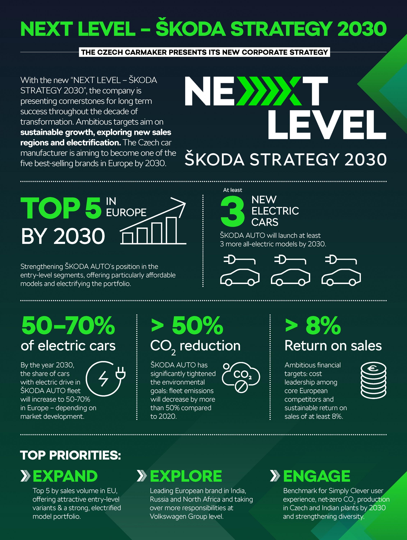 210624-NEXT-LEVEL-Infographics_EN.jpeg