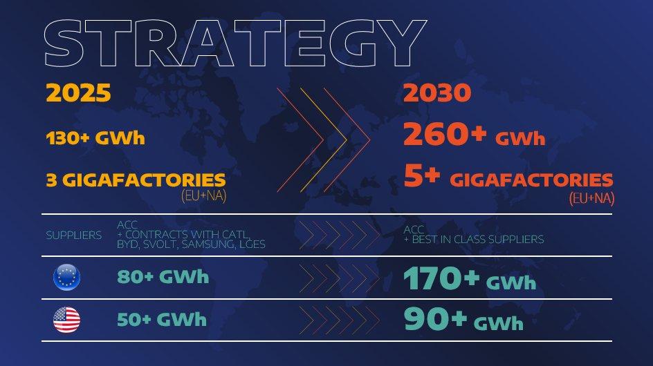 stellantis-battery-gigafactories.jpeg