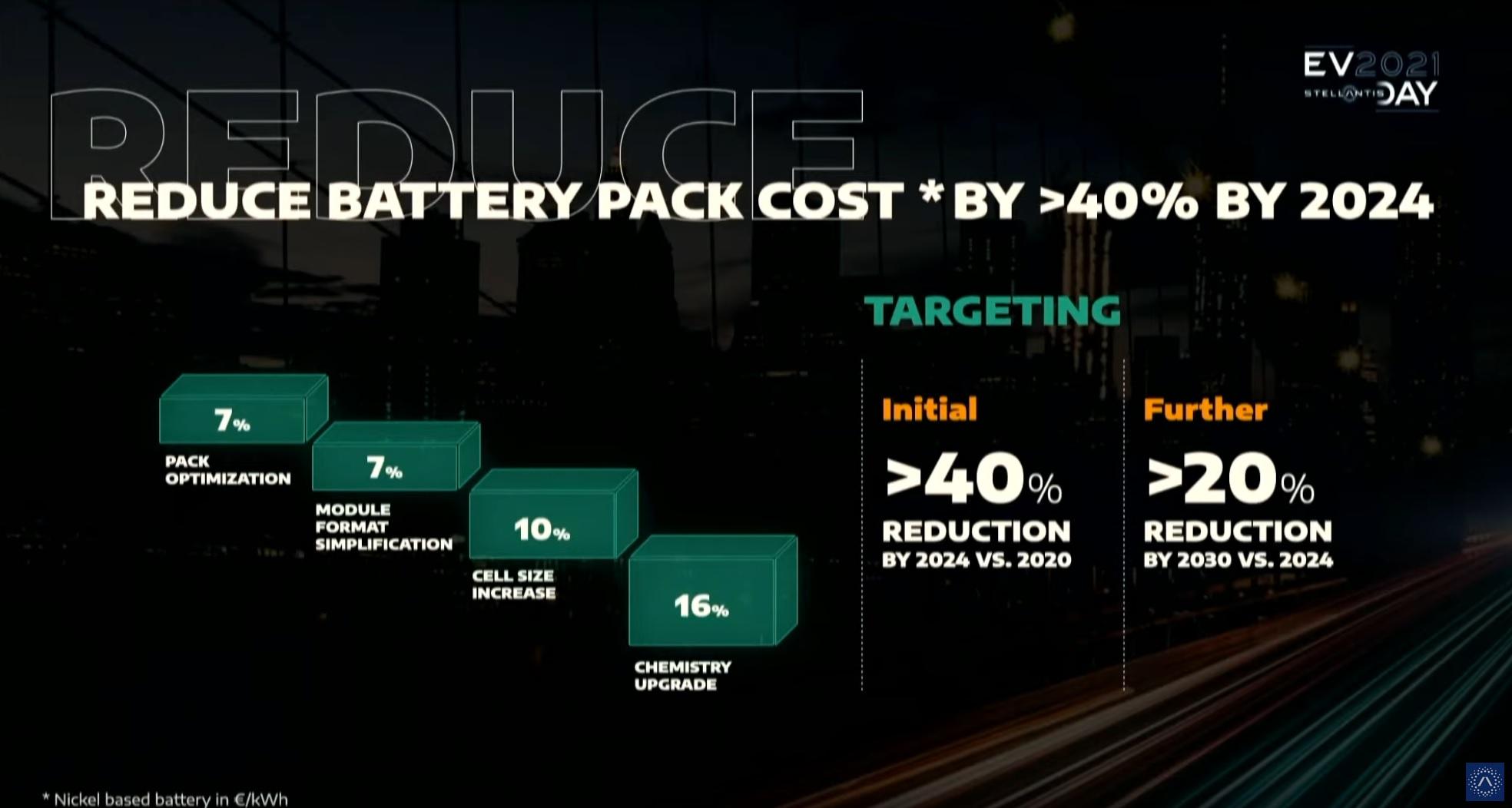 stellantis-battery-info-20210708-b.jpeg