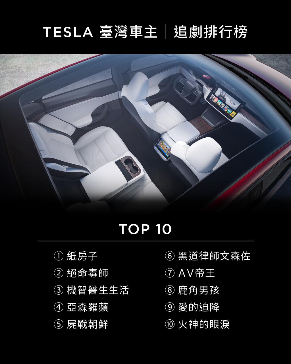 十大追劇排行榜.png