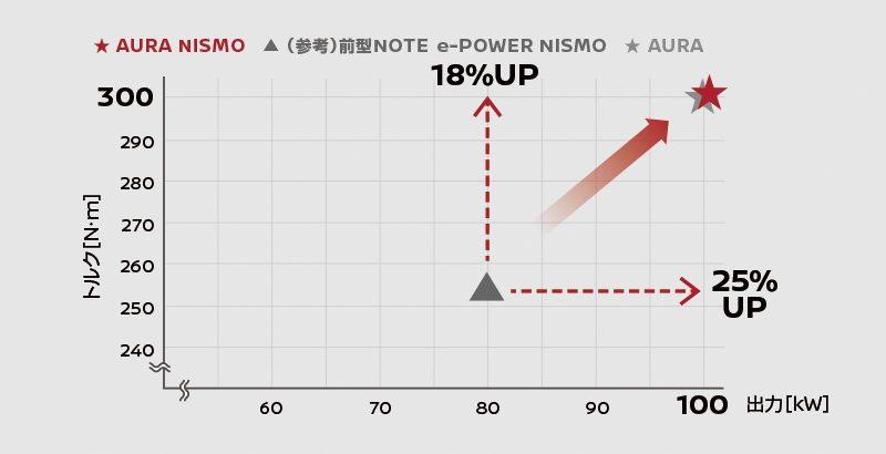 aura_2108_specifications_nismo_0002.jpg.ximg.l_6_h.smart.jpg